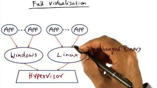 download lagu Full Virtualization - Georgia Tech - Advanced Operating Systems gratis