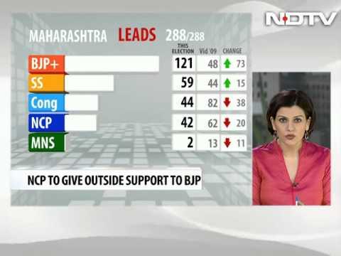 In Maharashtra will BJP pick Sharad Pawars NCP or Shiv Sena?