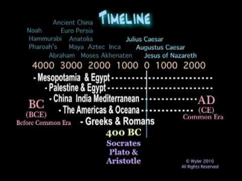 World Timeline 7 4000 Bc To 2010 Ad Sweeping Synth
