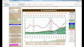VF Corporation's Story