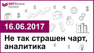 Не так страшен чарт, аналитика - 16.06.2017; 16:00 (мск)