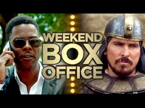 Weekend Box Office - December 12-14, 2014 - Studio Earnings Report Hd video