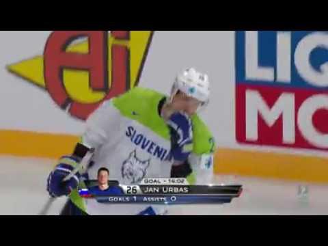 чм по хоккею 2017 Швейцария Словения