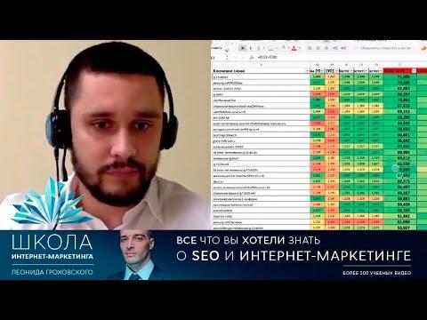 SEO-аналитика: анализ спроса и прогноз трафика