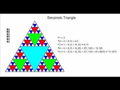 the sierpinski triangle essay