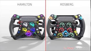 Hamilton-Rosberg steering wheel comparison
