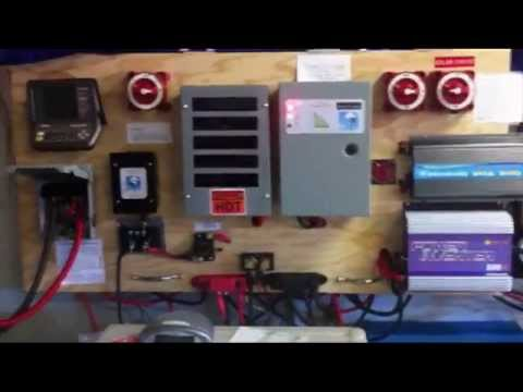 Home Solar Wind System