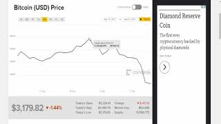 Beaking News Bitcoin's Price Is Down More Then $700 . Top China Bitcoin exchange to stop trading
