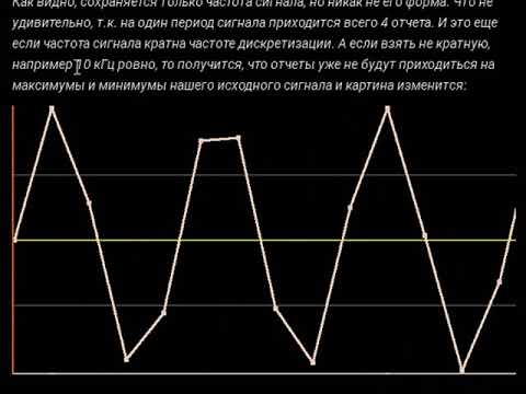 Аудиофилы против Котельникова