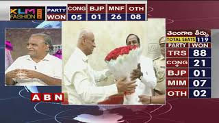 Discussion On Telangana poll Result- TRS Victory - Part- 2  - netivaarthalu.com