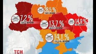 Українська економіка цього тижня отримала «кисневу подушку» - : 6:09
