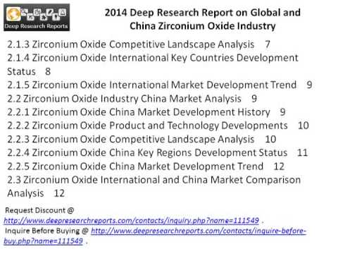 global and china molybdenum dioxide industry Global and china titanium dioxide industry report, 2016-2020 titanium dioxide is one of the best white pigments on the market in terms of performance over - market.