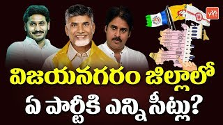 Vizianagaram District Survey | AP Elections 2019 | YSRCP VS TDP | YS Jagan VS Chandrababu