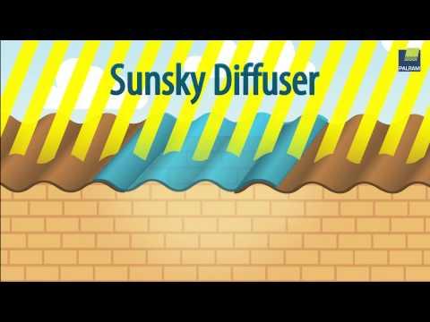 Diffuser Benefits of SUNSKY®