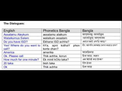 1234 abdur rahim Learn Bengali Language  Audiobook