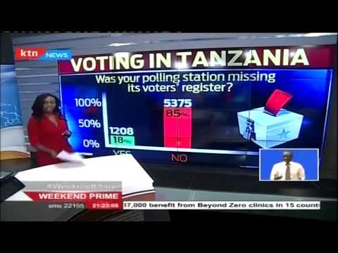 Analysis on how Tanzanian election was conducted during election day