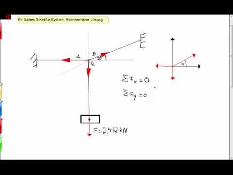 S04 einfaches 3 kr fte system rechnerische l sung youtube for Resultierende kraft berechnen