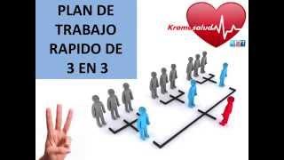 Plan de Crecimiento Kromasol en 5 meses