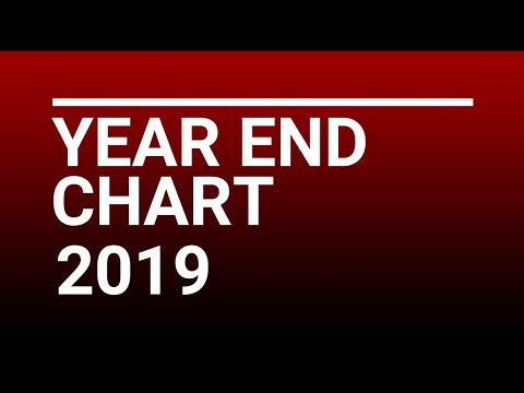 [2019] My Top 50 Songs Of 2019 (Year-End Chart)