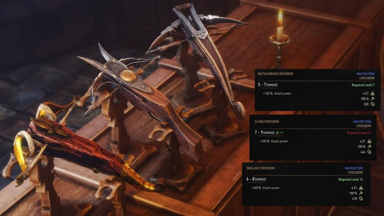 crossbows in Witcher 3