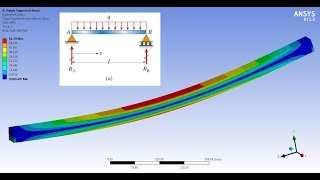 ANSYS Workbench Tutorial - Simply Supported Beam - PART 1