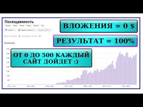 продвижение сайта статьями в Яндекс, Google других поисковых системах без вложений. САМОСТОЯТЕЛЬНО ☑