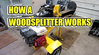 How A Wood Splitter Works