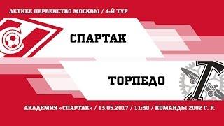 Спартак М до 15 : Торпедо М до 15