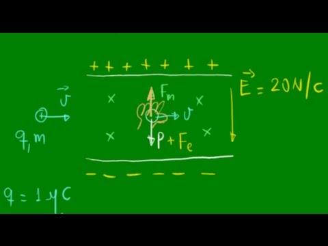 Movimento de uma carga em um campo magnético uniforme