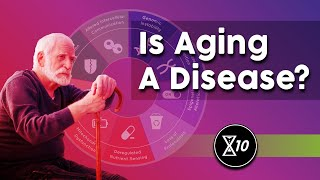 Is Aging a Disease? | LifeXtenShow