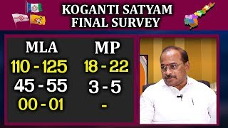 Koganti Satyam Final Survey Report On AP 175 Constituencies | Who Will Be The AP Next CM | YCP | TDP