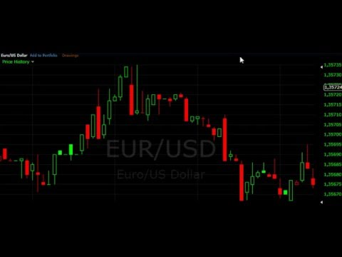 Binary options rapid fire strategy
