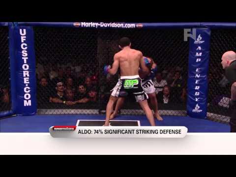Fight News Now  Pros Predict UFC 179 Aldo vs Mendes 2