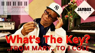 How to Find the Key: From Mary's Lamb to Migos .. Simple Ear Training Tutorial for Beginners