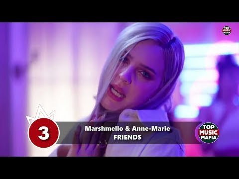 Top 10 Songs Of The Week - March 3, 2018 (Your Choice Top 10)