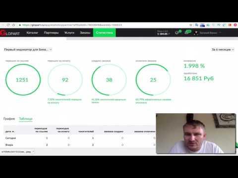 Как заработать на Youtube 16851 рублей за 7 минут, как заработать на видеообзорах