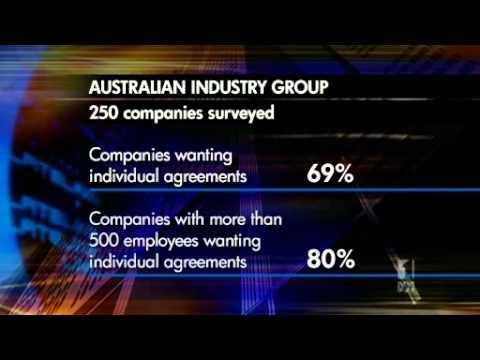 AIG attacks Fair Work Act for stifling productivity