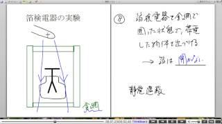 高校物理解説講義:「電場中の物体に生じる変化」講義8
