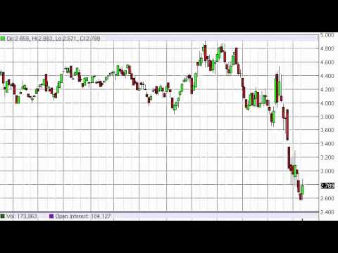 Natural gas Prices forecast for the week of February 16 2015, Technical Analysis