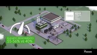 Come funziona una centrale termoelettrica