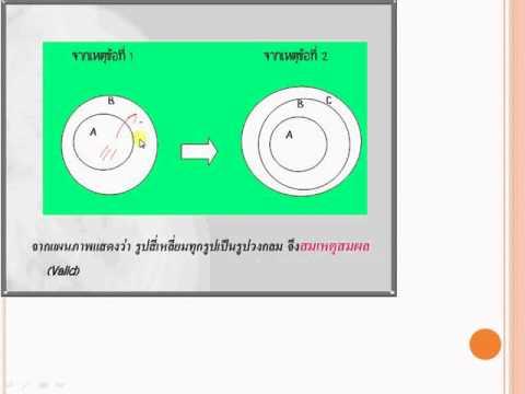CHARPTER 7 การวิเคราะห์เชิงเหตุผลและเงื่อนไขทางภาษา