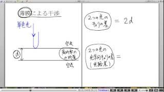 高校物理解説講義:「光の干渉」講義13