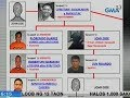 UB: Contractor, itinuturong utak sa pagpatay kay General Tinio, Nueva Ecija Mayor Bote