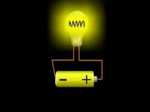 Introdu��o � electricidade