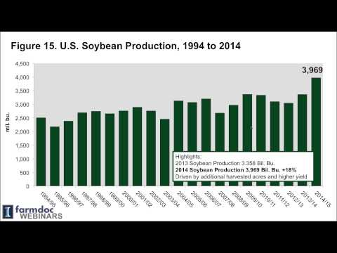 Outlook for Corn and Soybean Prices - January 13, 2015