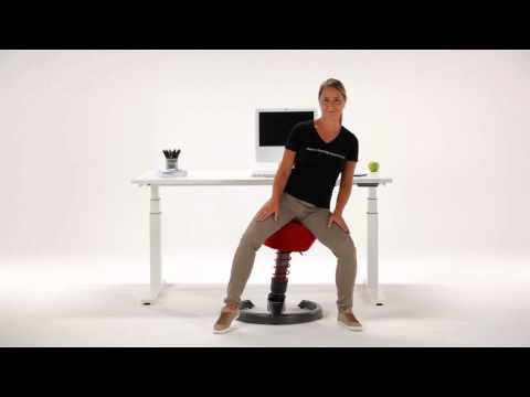 swopper - How to swop