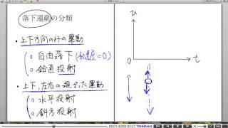 高校物理解説講義:「物体の運動」講義23