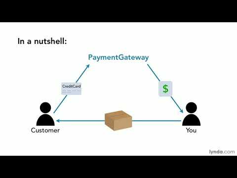 WordPress tutorial: Payment gateways explained | lynda.com