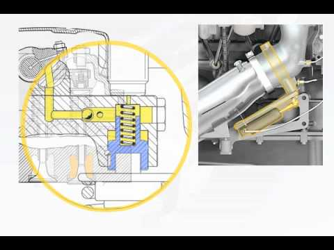 Man Exhaust Valve Brake Evb Youtube