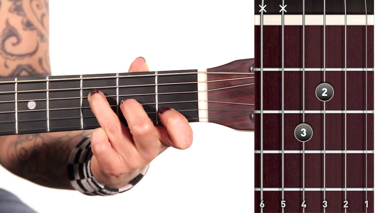 to Play an F Major Chord  F Major 7 Chord